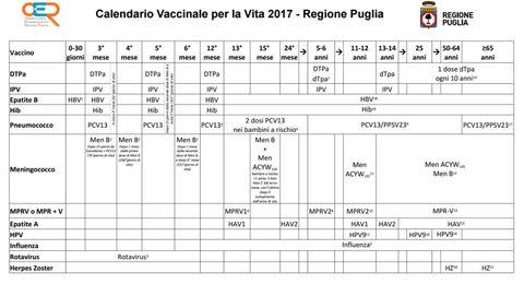 Calendario Vaccini Neonati.Vaccini Firmato Il Decreto La Puglia Approva Il Calendario