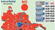 Il voto nei municipi di Roma