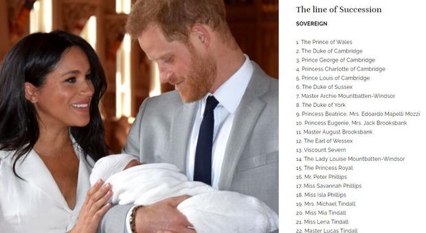 Harry e Meghan, la figlia Lilibet assente nella linea di successione