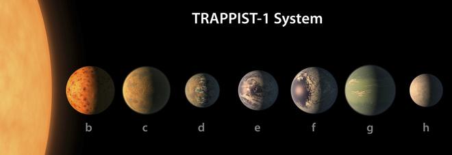 """NASA: """"SCOPERTO SISTEMA SOLARE CON 7 PIANETI SIMILI ALLA TERRA"""""""