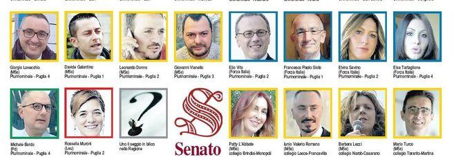 Puglia, tutti gli eletti nei collegi