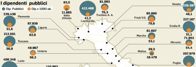 Ecco il piano del Nord: smantellare i ministeri Le bozze segrete di Veneto e Lombardia